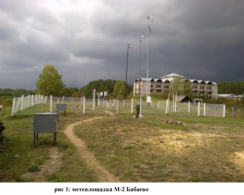 Бабаево метеостанция