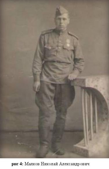 Малков Николай Александрович